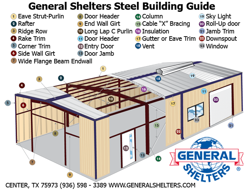 Steel Building Guide